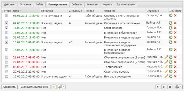 kontrolnye_tochki